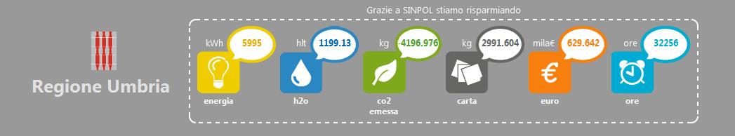 risparmio-energetico-sinpol
